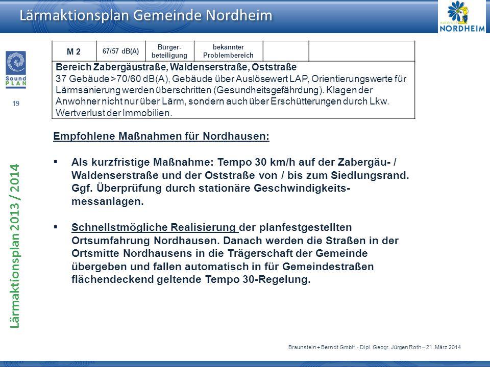 19 Lärmaktionsplan 2013 / 2014 Braunstein + Berndt GmbH - Dipl. Geogr. Jürgen Roth – 21. März 2014 Lärmaktionsplan Gemeinde Nordheim M 2 67/57 dB(A) B