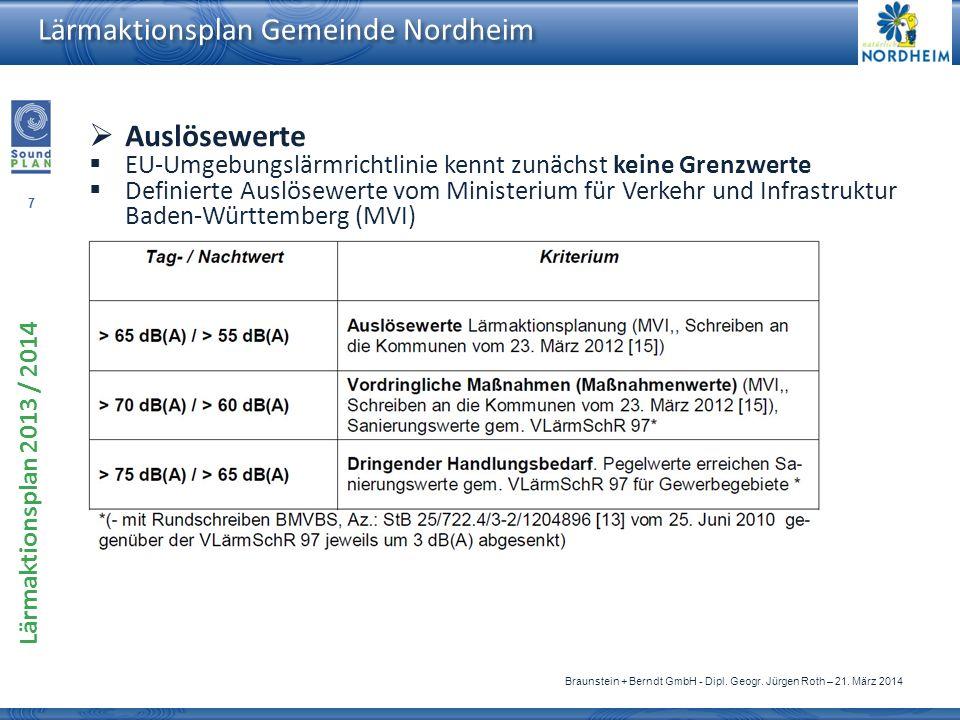 7 Lärmaktionsplan 2013 / 2014 Braunstein + Berndt GmbH - Dipl. Geogr. Jürgen Roth – 21. März 2014 Lärmaktionsplan Gemeinde Nordheim Auslösewerte EU-Um