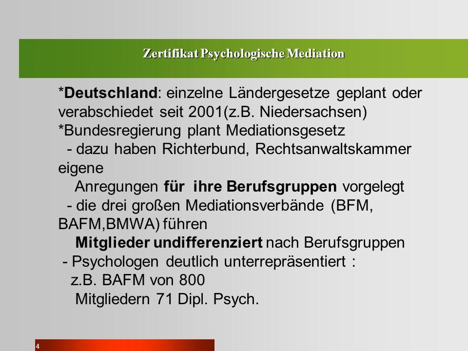 4 Zertifikat Psychologische Mediation *Deutschland: einzelne Ländergesetze geplant oder verabschiedet seit 2001(z.B. Niedersachsen) *Bundesregierung p