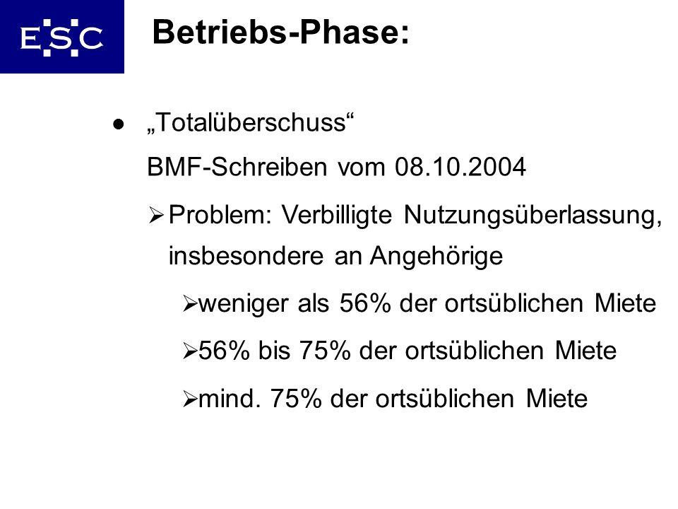 16 Betriebs-Phase: l Totalüberschuss BMF-Schreiben vom 08.10.2004 Problem: Verbilligte Nutzungsüberlassung, insbesondere an Angehörige weniger als 56%