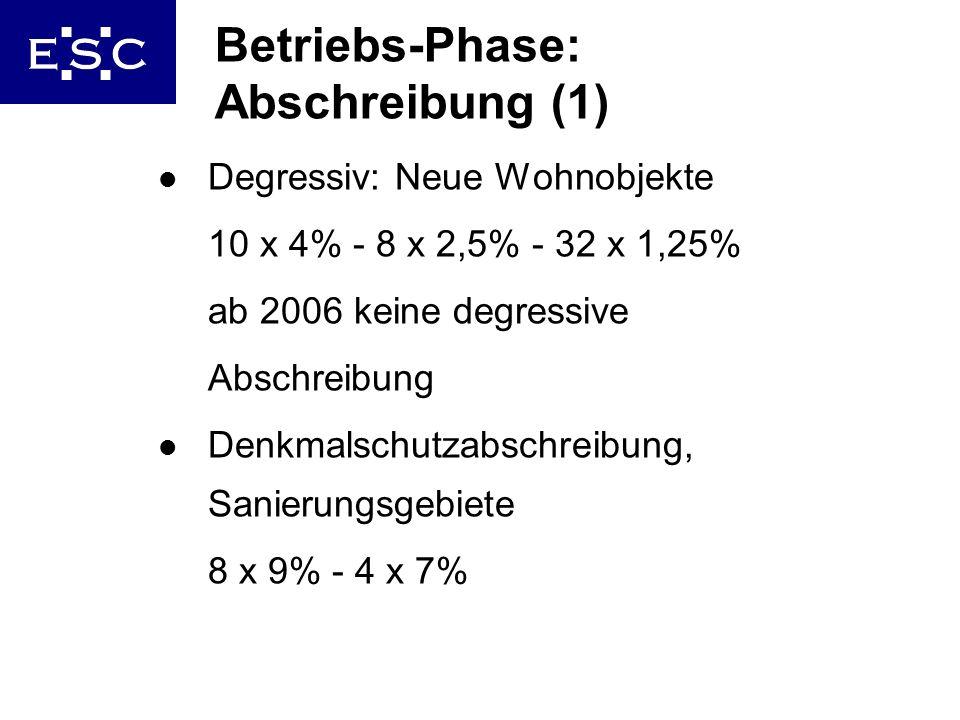 17 Betriebs-Phase: Abschreibung (1) l Degressiv: Neue Wohnobjekte 10 x 4% - 8 x 2,5% - 32 x 1,25% ab 2006 keine degressive Abschreibung l Denkmalschut