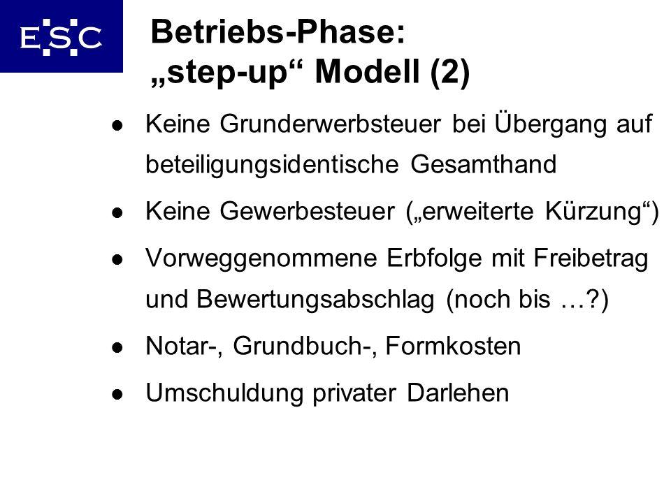 20 Betriebs-Phase: step-up Modell (2) l Keine Grunderwerbsteuer bei Übergang auf beteiligungsidentische Gesamthand l Keine Gewerbesteuer (erweiterte K