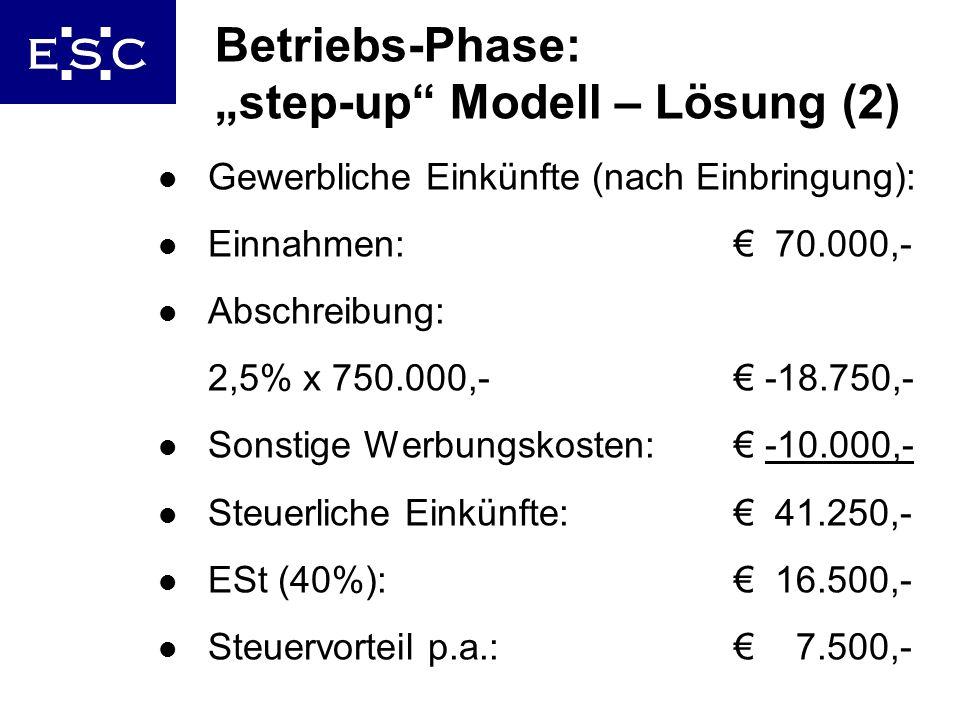 23 Betriebs-Phase: step-up Modell – Lösung (2) l Gewerbliche Einkünfte (nach Einbringung): l Einnahmen: 70.000,- l Abschreibung: 2,5% x 750.000,- -18.