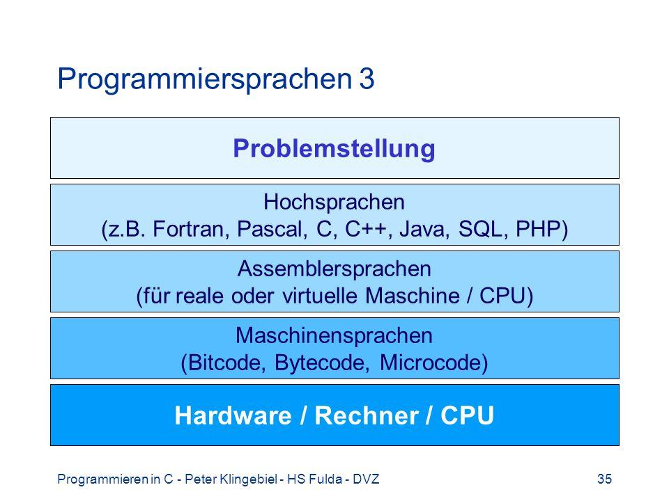 Programmieren in C - Peter Klingebiel - HS Fulda - DVZ35 Programmiersprachen 3 Problemstellung Hochsprachen (z.B. Fortran, Pascal, C, C++, Java, SQL,