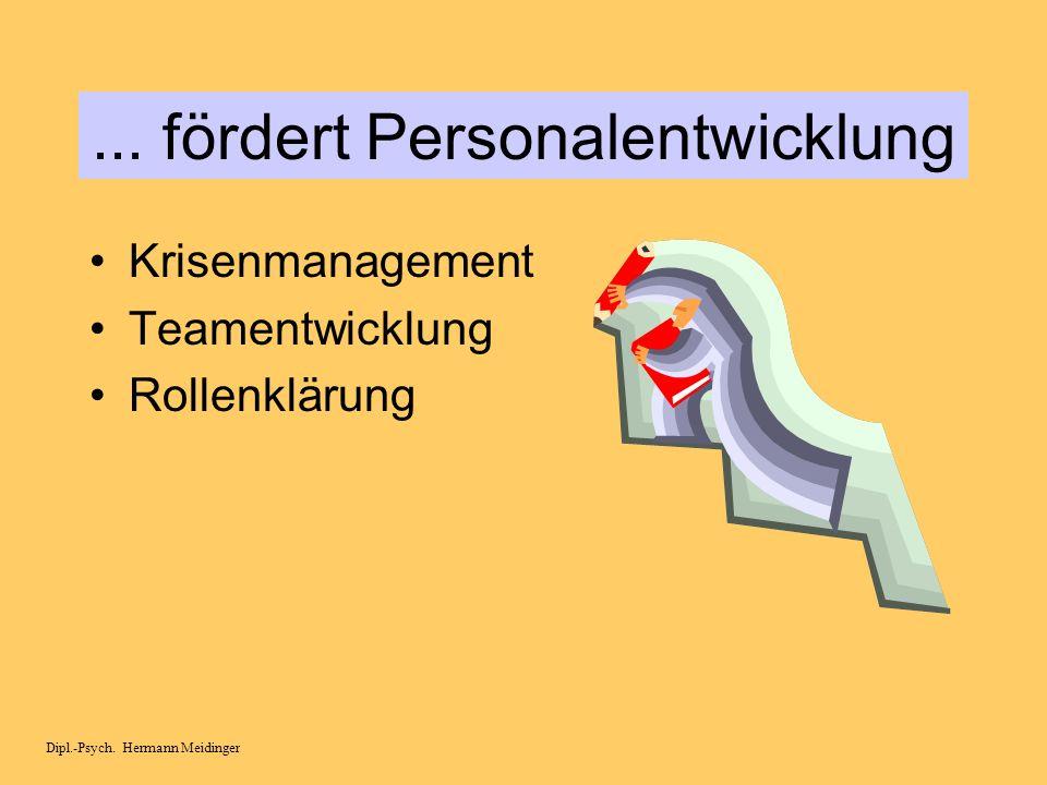 ... trägt bei zur Organisationsentwicklung Verbesserung des Arbeitsklimas Optimierung von Kommunikationsstrukturen Entwicklung von Visionen Reflexion