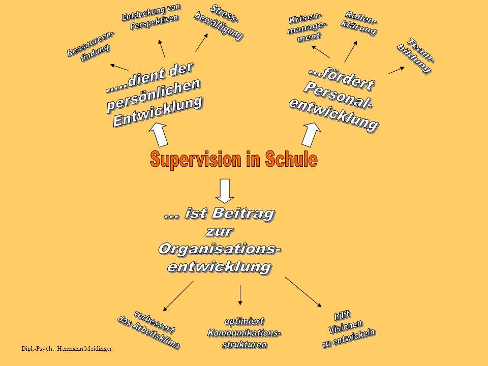 Supervision in Schule Dipl.-Psych. Hermann Meidinger