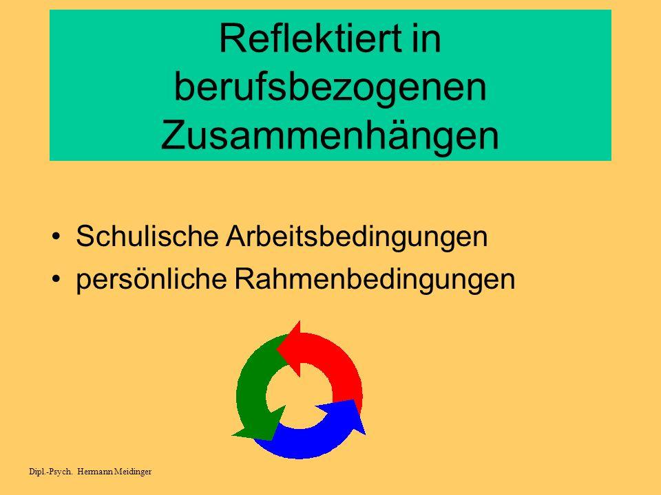 Supervision Brandau/Schüers(1995): Spiel- und Übungsbuch zur Supervision.