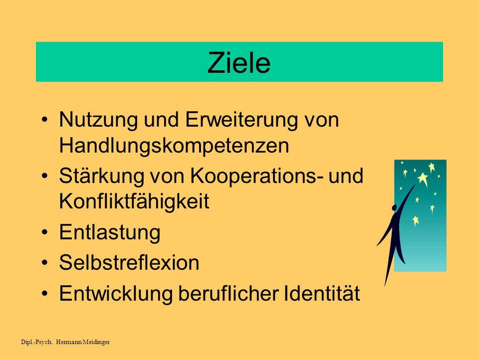 Ziele Nutzung und Erweiterung von Handlungskompetenzen Stärkung von Kooperations- und Konfliktfähigkeit Entlastung Selbstreflexion Entwicklung beruflicher Identität Dipl.-Psych.