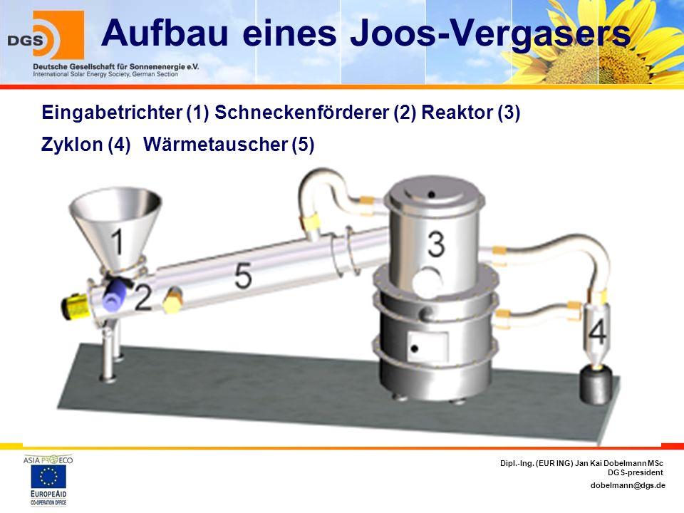 dobelmann@dgs.de Dipl.-Ing. (EUR ING) Jan Kai Dobelmann MSc DGS-president Aufbau eines Joos-Vergasers Eingabetrichter (1) Schneckenförderer (2) Reakto