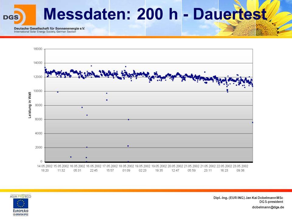 dobelmann@dgs.de Dipl.-Ing. (EUR ING) Jan Kai Dobelmann MSc DGS-president Messdaten: 200 h - Dauertest