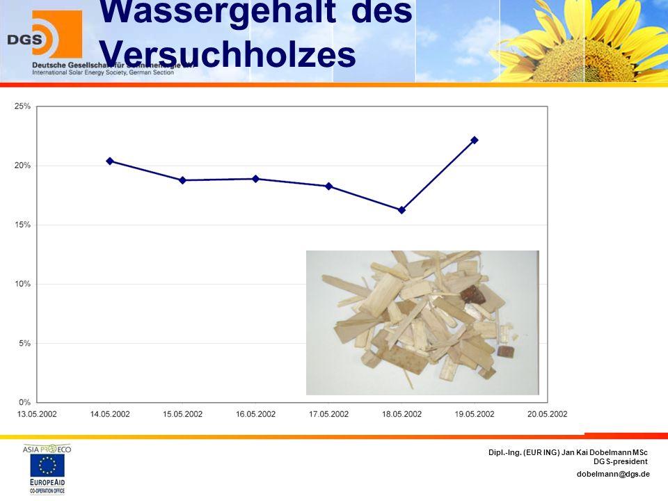 dobelmann@dgs.de Dipl.-Ing. (EUR ING) Jan Kai Dobelmann MSc DGS-president Wassergehalt des Versuchholzes