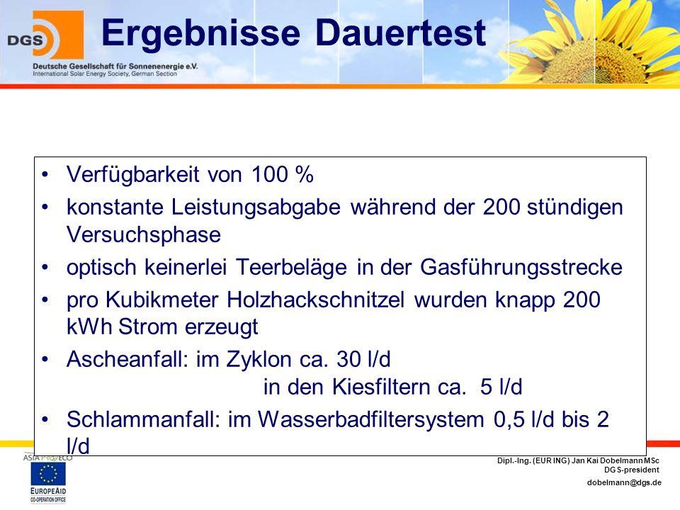 dobelmann@dgs.de Dipl.-Ing. (EUR ING) Jan Kai Dobelmann MSc DGS-president Ergebnisse Dauertest Verfügbarkeit von 100 % konstante Leistungsabgabe währe