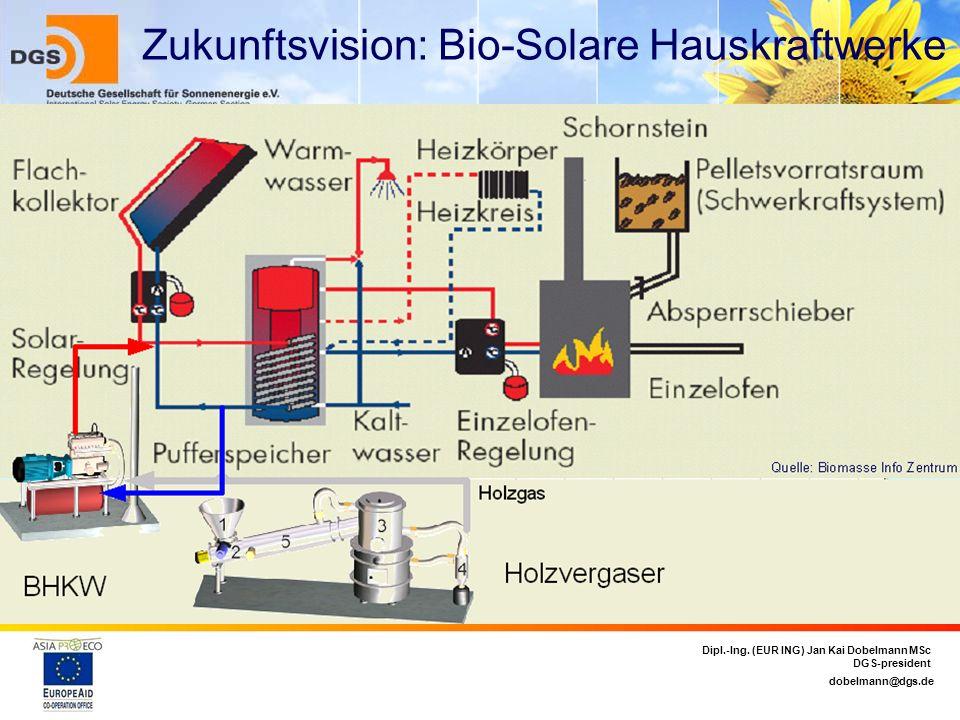 dobelmann@dgs.de Dipl.-Ing. (EUR ING) Jan Kai Dobelmann MSc DGS-president Zukunftsvision: Bio-Solare Hauskraftwerke