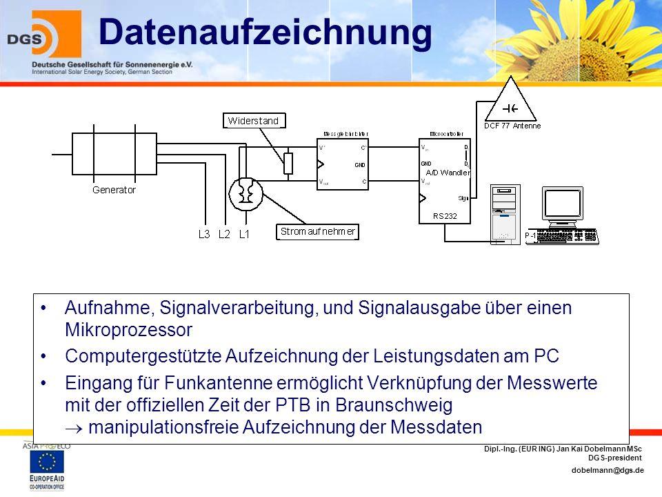 dobelmann@dgs.de Dipl.-Ing. (EUR ING) Jan Kai Dobelmann MSc DGS-president Datenaufzeichnung Aufnahme, Signalverarbeitung, und Signalausgabe über einen