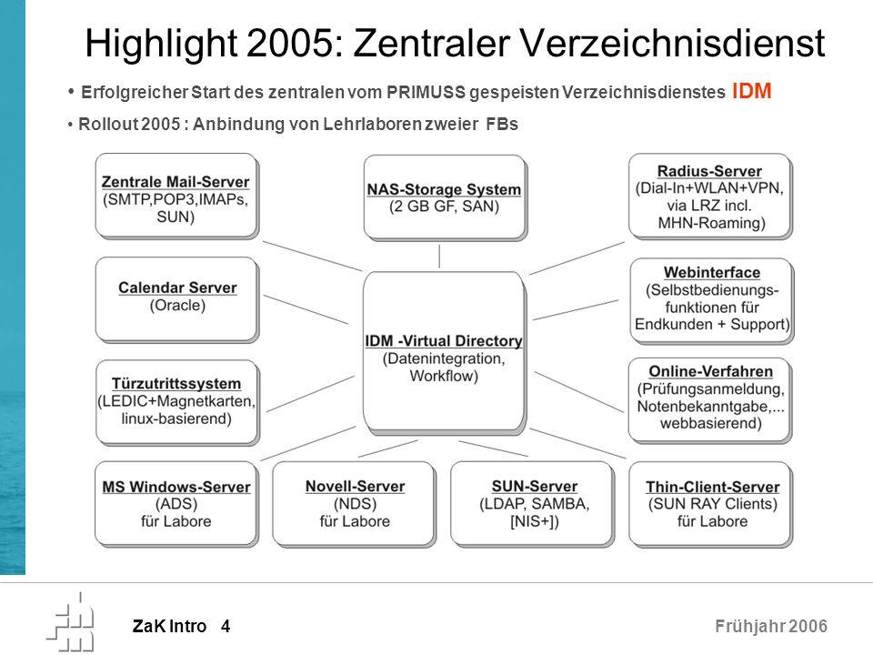 ZaK Intro 4Frühjahr 2006 Highlight 2005: Zentraler Verzeichnisdienst Erfolgreicher Start des zentralen vom PRIMUSS gespeisten Verzeichnisdienstes IDM