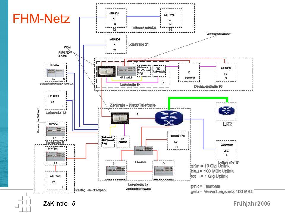 ZaK Intro 5Frühjahr 2006 FHM-Netz
