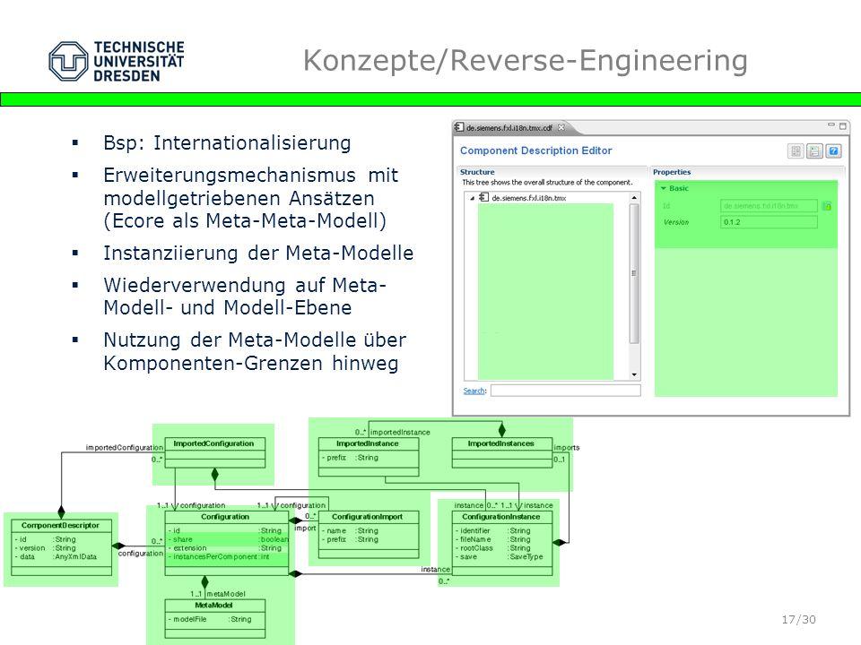 Dipl. Inf. Ulrich Dinger /30 17 Konzepte/Reverse-Engineering Bsp: Internationalisierung Erweiterungsmechanismus mit modellgetriebenen Ansätzen (Ecore