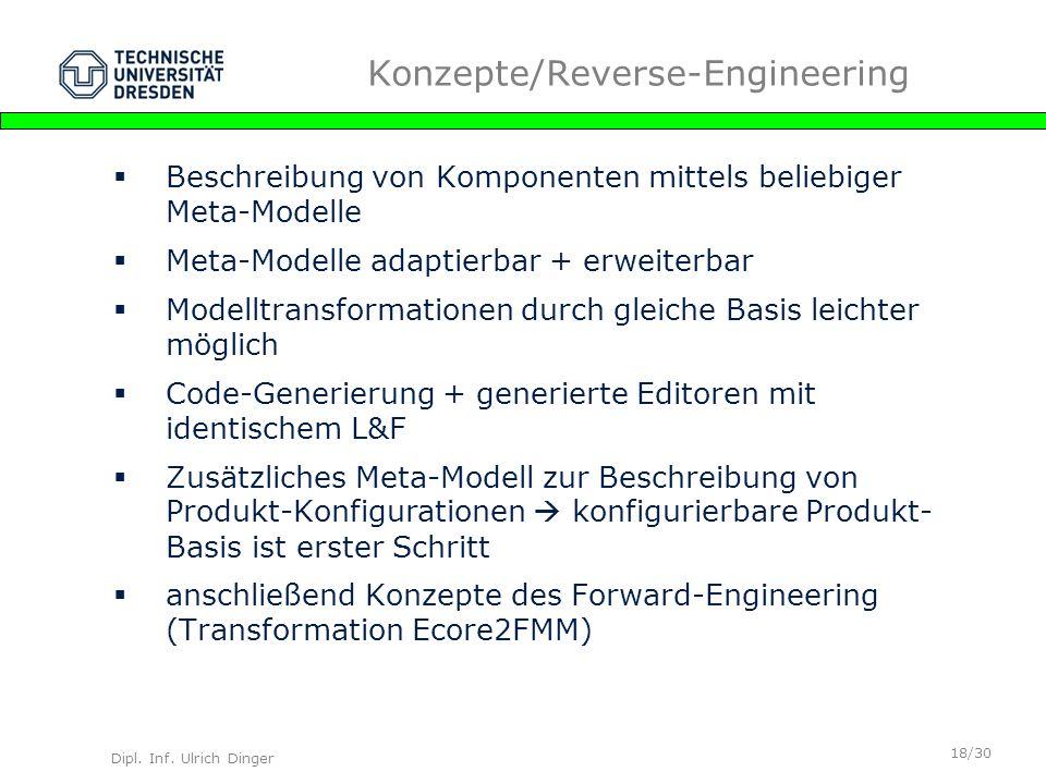 Dipl. Inf. Ulrich Dinger /30 18 Konzepte/Reverse-Engineering Beschreibung von Komponenten mittels beliebiger Meta-Modelle Meta-Modelle adaptierbar + e