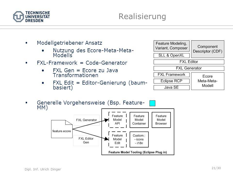 Dipl. Inf. Ulrich Dinger /30 21 Realisierung Modellgetriebener Ansatz Nutzung des Ecore-Meta-Meta- Modells FXL-Framework = Code-Generator FXL Gen = Ec