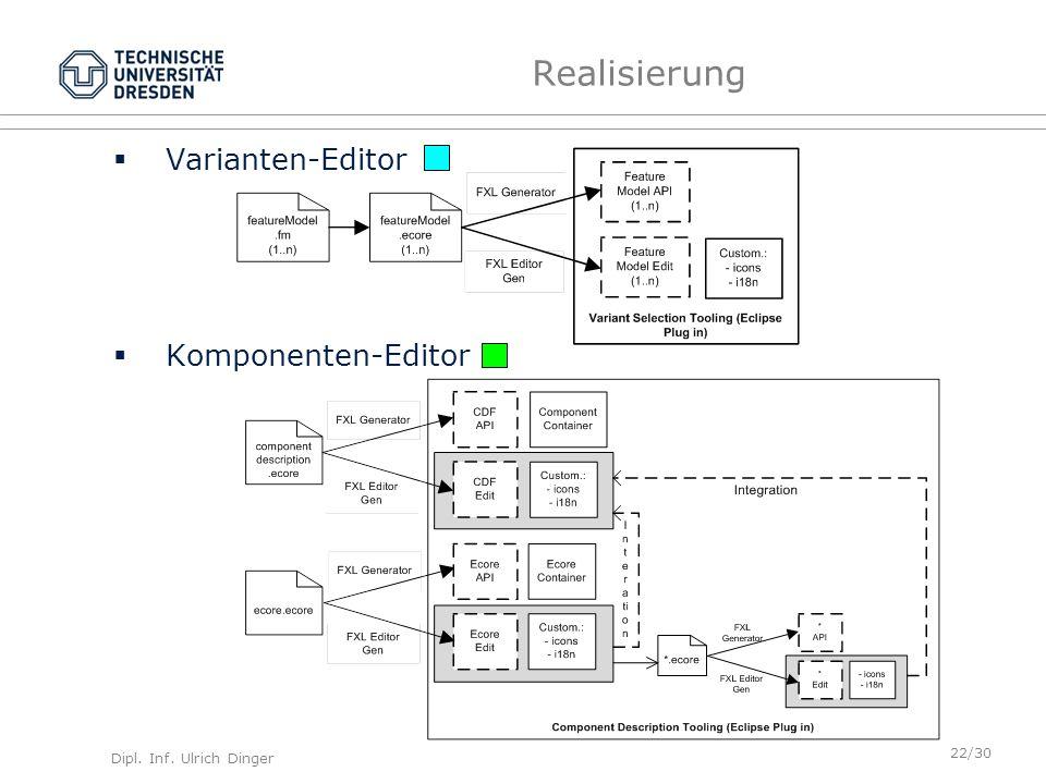 Dipl. Inf. Ulrich Dinger /30 22 Realisierung Varianten-Editor Komponenten-Editor
