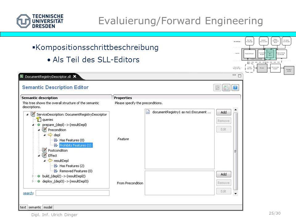Dipl. Inf. Ulrich Dinger /30 25 Evaluierung/Forward Engineering Kompositionsschrittbeschreibung Als Teil des SLL-Editors