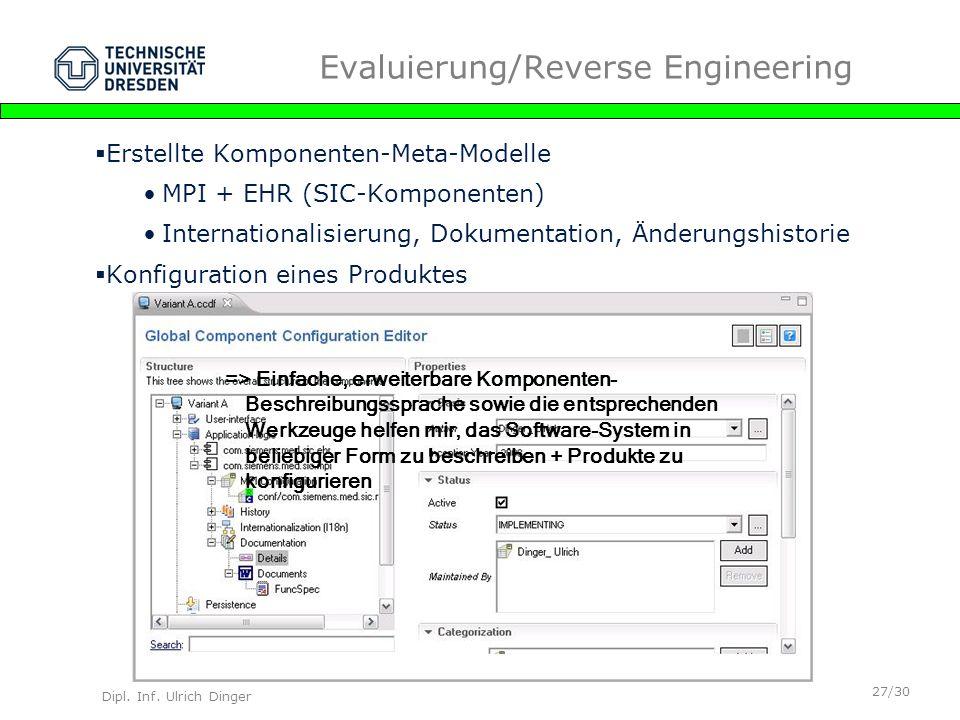 Dipl. Inf. Ulrich Dinger /30 27 Evaluierung/Reverse Engineering Erstellte Komponenten-Meta-Modelle MPI + EHR (SIC-Komponenten) Internationalisierung,