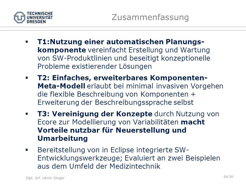 Dipl. Inf. Ulrich Dinger /30 29 Zusammenfassung T1:Nutzung einer automatischen Planungs- komponente vereinfacht Erstellung und Wartung von SW-Produktl