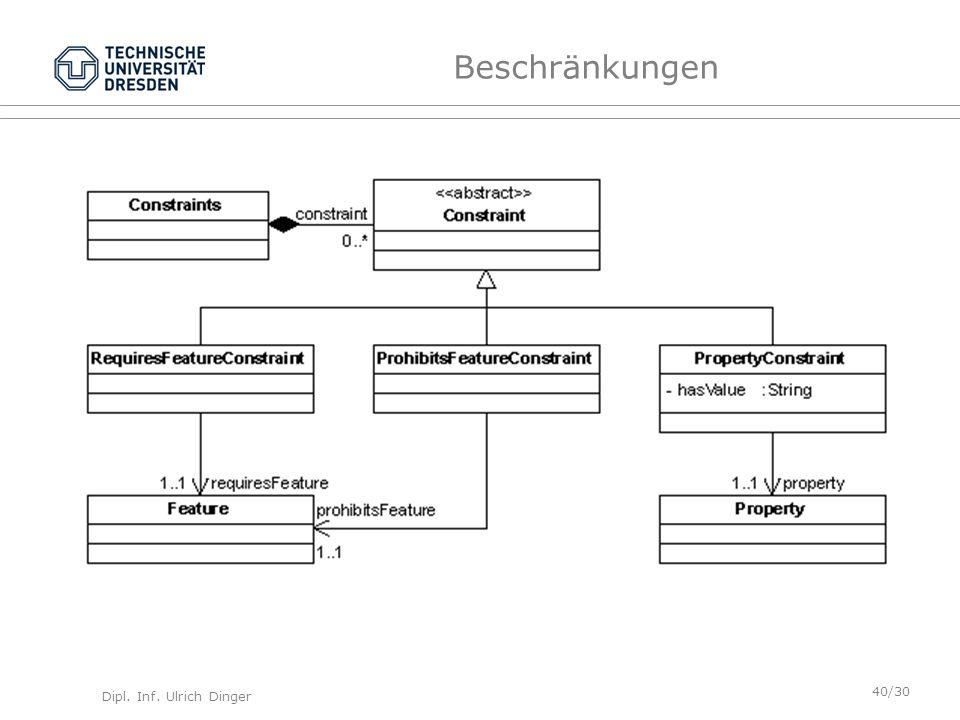 Dipl. Inf. Ulrich Dinger /30 40 Beschränkungen