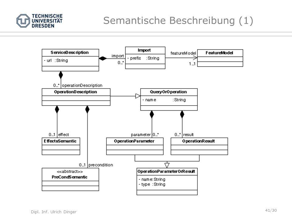 Dipl. Inf. Ulrich Dinger /30 41 Semantische Beschreibung (1)