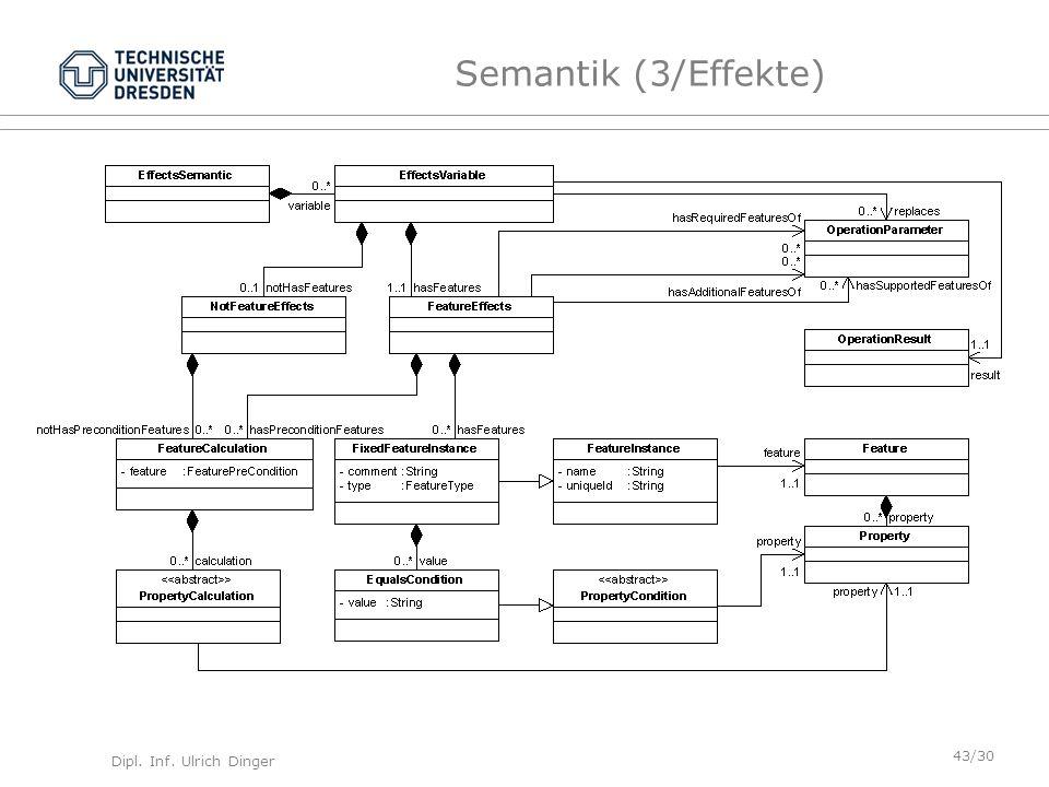 Dipl. Inf. Ulrich Dinger /30 43 Semantik (3/Effekte)
