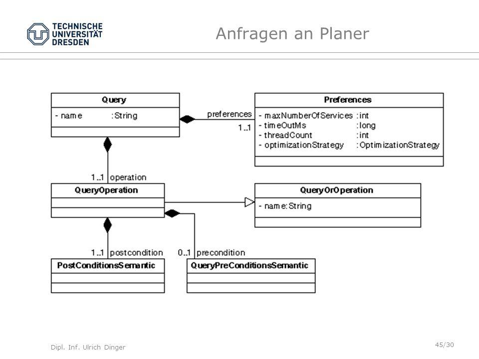 Dipl. Inf. Ulrich Dinger /30 45 Anfragen an Planer