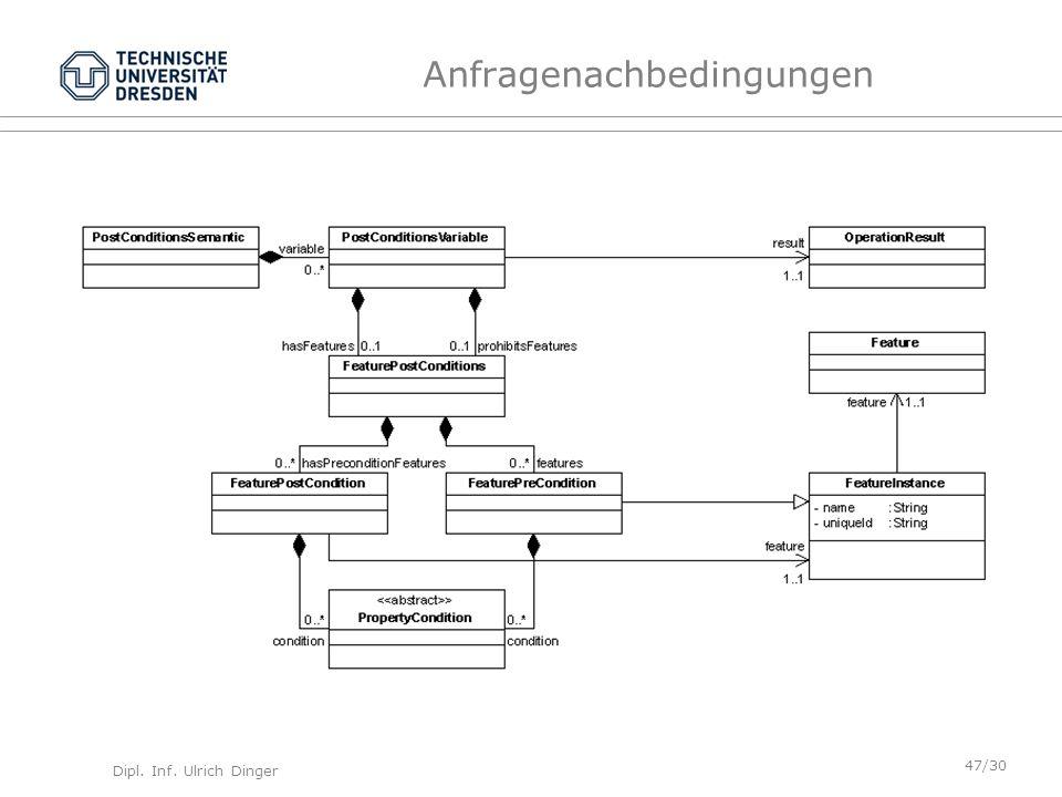 Dipl. Inf. Ulrich Dinger /30 47 Anfragenachbedingungen