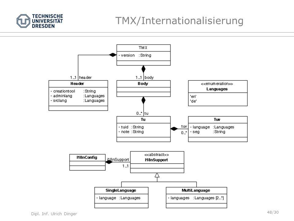 Dipl. Inf. Ulrich Dinger /30 48 TMX/Internationalisierung