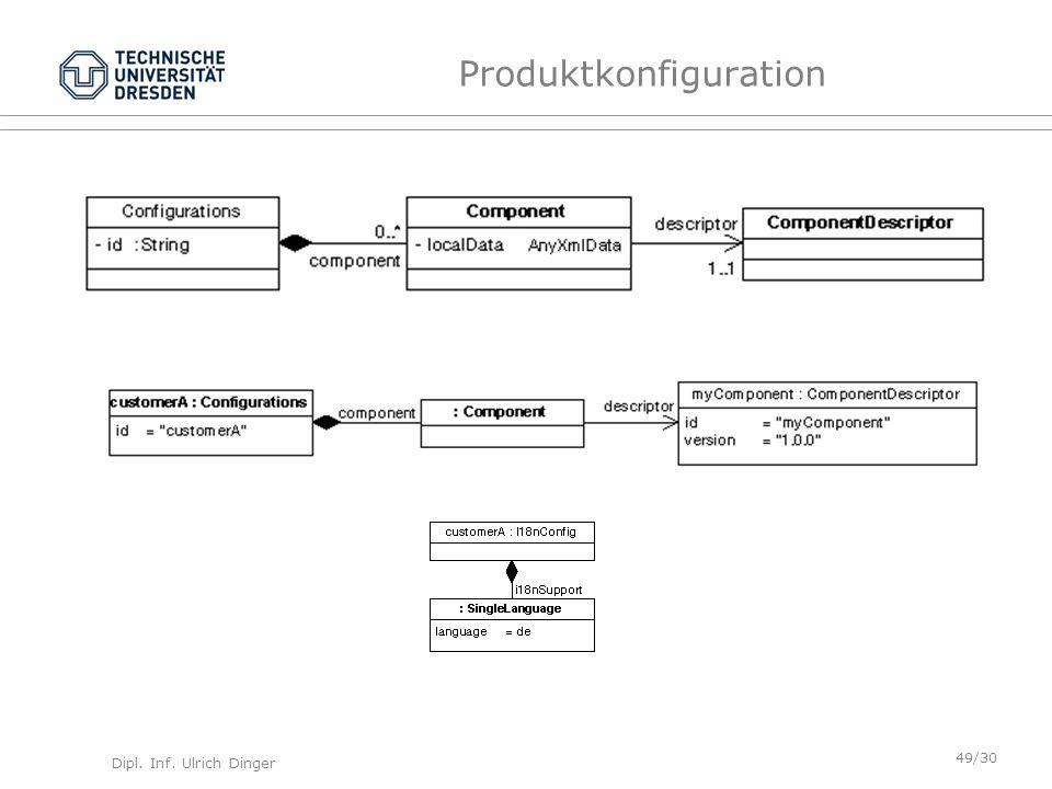 Dipl. Inf. Ulrich Dinger /30 49 Produktkonfiguration