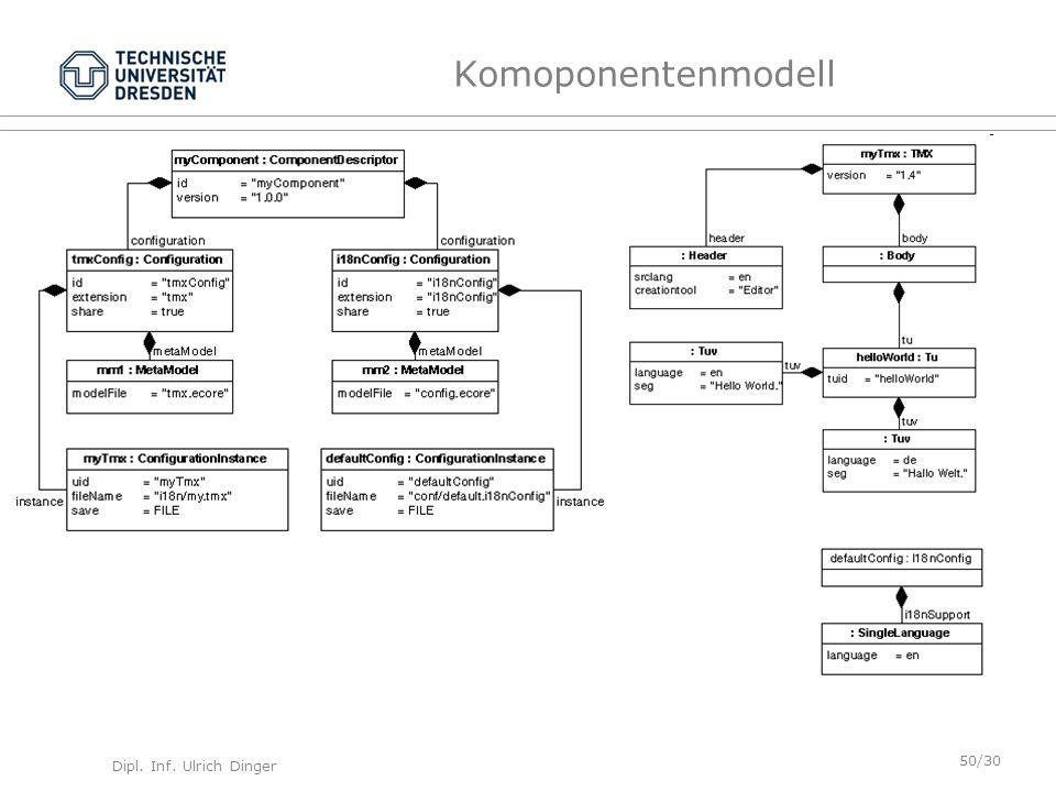 Dipl. Inf. Ulrich Dinger /30 50 Komoponentenmodell