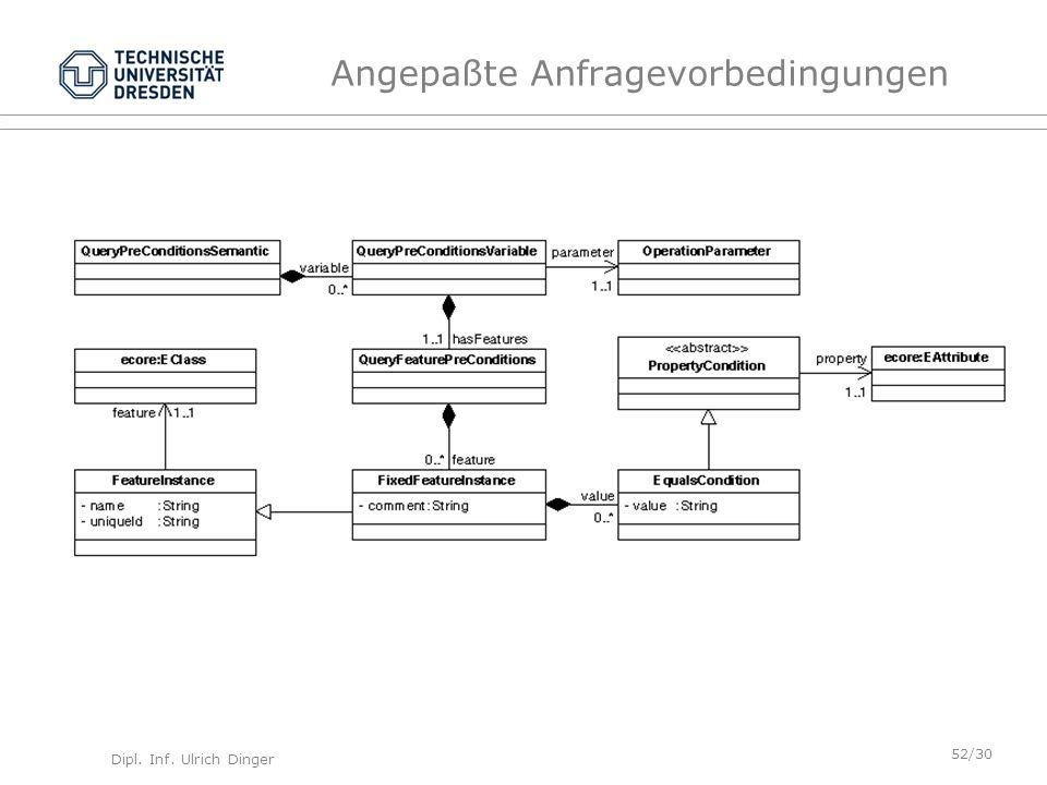 Dipl. Inf. Ulrich Dinger /30 52 Angepaßte Anfragevorbedingungen