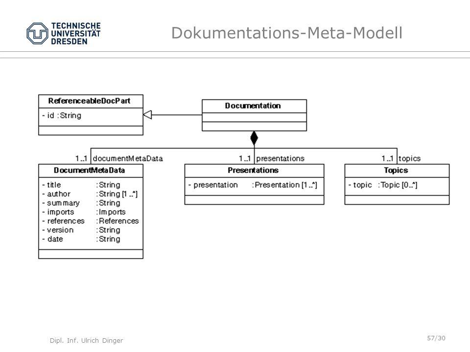 Dipl. Inf. Ulrich Dinger /30 57 Dokumentations-Meta-Modell