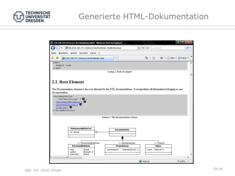 Dipl. Inf. Ulrich Dinger /30 58 Generierte HTML-Dokumentation