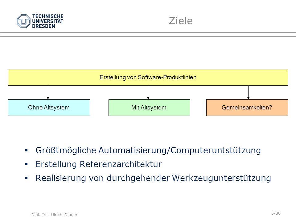Dipl. Inf. Ulrich Dinger /30 6 Ziele Erstellung von Software-Produktlinien Ohne AltsystemMit AltsystemGemeinsamkeiten? Größtmögliche Automatisierung/C