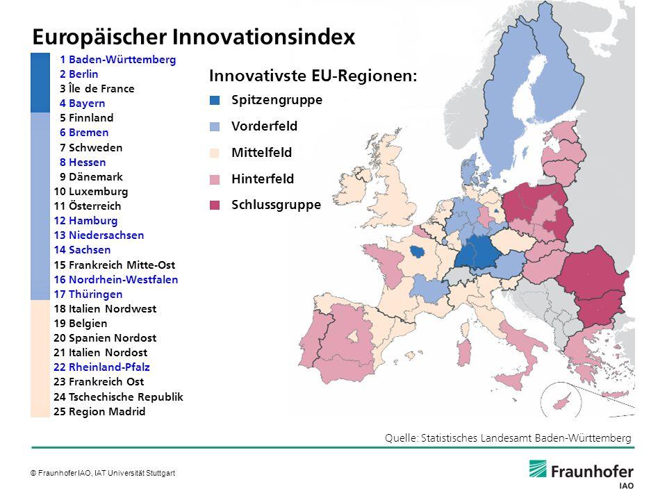 © Fraunhofer IAO, IAT Universität Stuttgart 1 Baden-Württemberg 2 Berlin 3 Île de France 4 Bayern 5 Finnland 6 Bremen 7 Schweden 8 Hessen 9 Dänemark 1