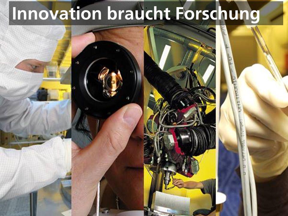 © Fraunhofer Innovation braucht Forschung
