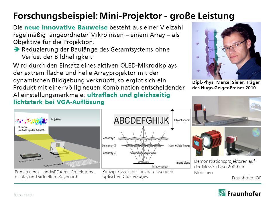 © Fraunhofer Forschungsbeispiel: Mini-Projektor - große Leistung Dipl.-Phys. Marcel Sieler, Träger des Hugo-Geiger-Preises 2010 Die neue innovative Ba