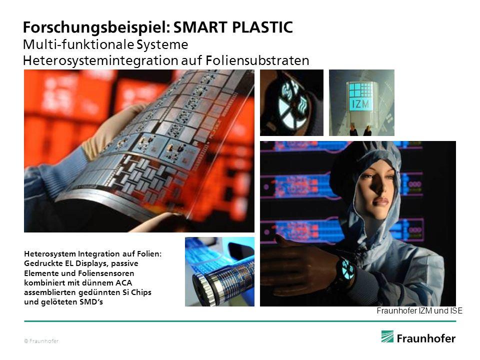 © Fraunhofer Fraunhofer IZM und ISE Forschungsbeispiel: SMART PLASTIC Multi-funktionale Systeme Heterosystemintegration auf Foliensubstraten Heterosys