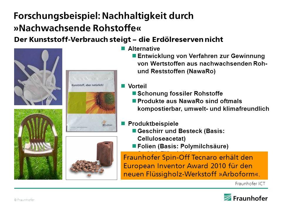 © Fraunhofer Alternative Entwicklung von Verfahren zur Gewinnung von Wertstoffen aus nachwachsenden Roh- und Reststoffen (NawaRo) Vorteil Schonung fos