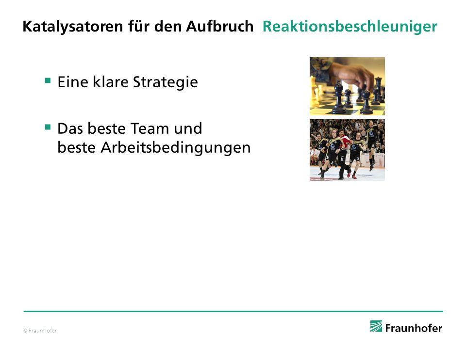 © Fraunhofer Eine klare Strategie Das beste Team und beste Arbeitsbedingungen Katalysatoren für den Aufbruch  Reaktionsbeschleuniger