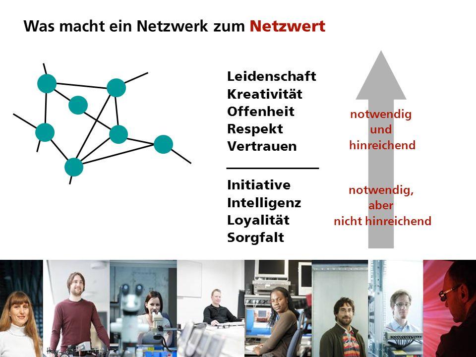 © Fraunhofer Was macht ein Netzwerk zum Netzwert Leidenschaft Kreativität Offenheit Respekt Vertrauen notwendig und hinreichend notwendig, aber nicht