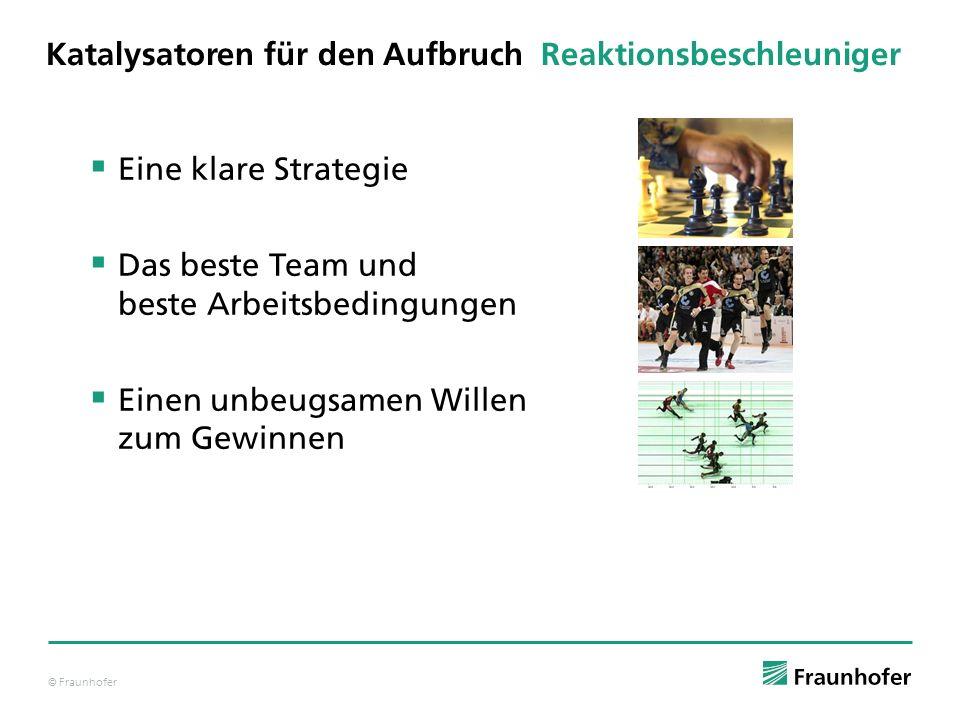 © Fraunhofer Eine klare Strategie Das beste Team und beste Arbeitsbedingungen Einen unbeugsamen Willen zum Gewinnen Katalysatoren für den Aufbruch  R