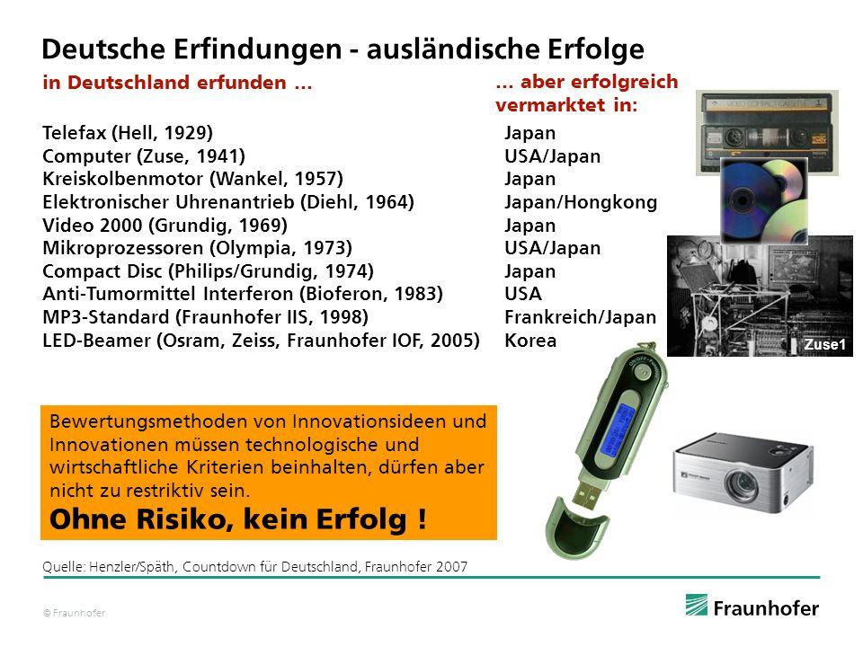 © Fraunhofer in Deutschland erfunden … Telefax (Hell, 1929) Computer (Zuse, 1941) Kreiskolbenmotor (Wankel, 1957) Elektronischer Uhrenantrieb (Diehl,