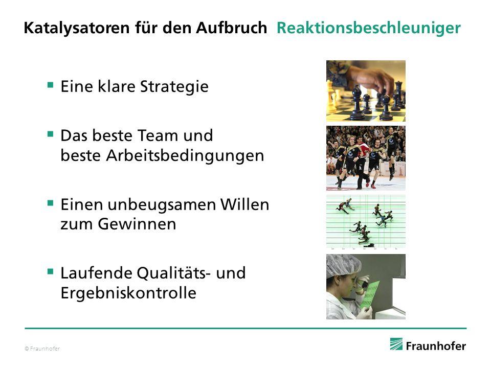 © Fraunhofer Eine klare Strategie Das beste Team und beste Arbeitsbedingungen Einen unbeugsamen Willen zum Gewinnen Laufende Qualitäts- und Ergebnisko