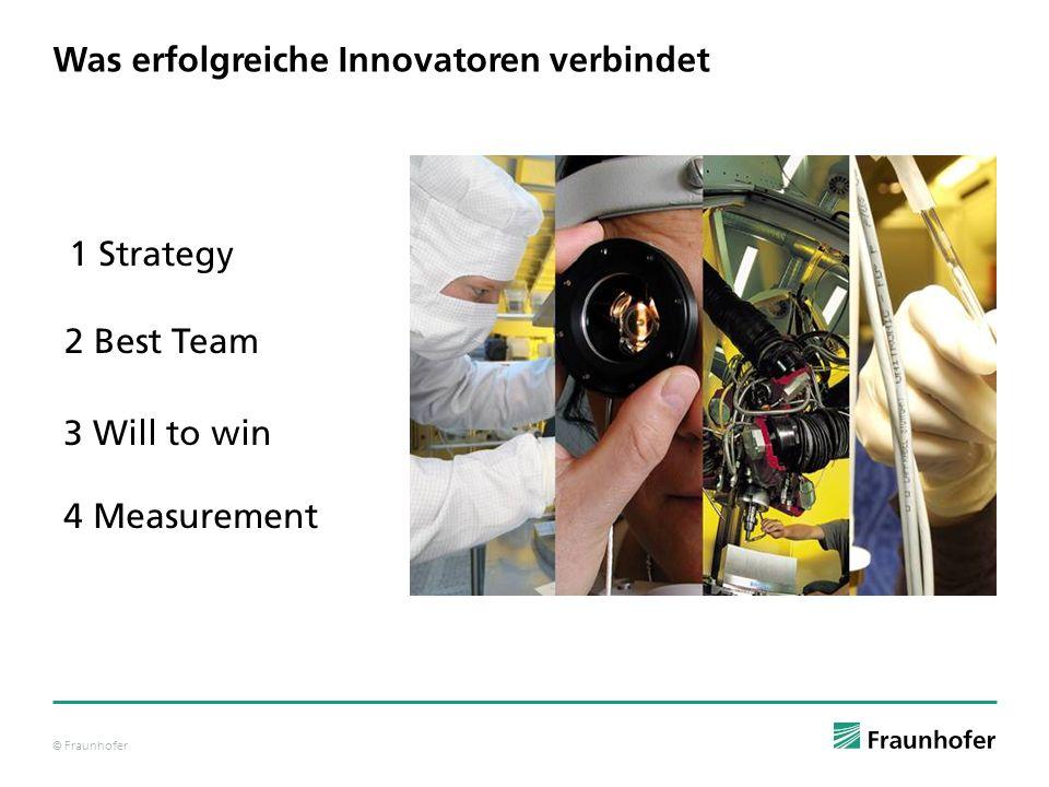 © Fraunhofer Was erfolgreiche Innovatoren verbindet 1 Strategy 3 Will to win 2 Best Team 4 Measurement